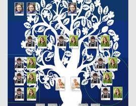 Nro 25 kilpailuun Creative layout of Genealogical Tree - A1 size käyttäjältä ConceptGRAPHIC