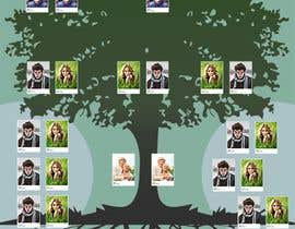 #62 cho Creative layout of Genealogical Tree - A1 size bởi rafjusef