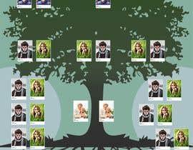 Nro 62 kilpailuun Creative layout of Genealogical Tree - A1 size käyttäjältä rafjusef