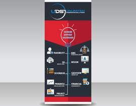 #11 for Design a roll-up to print af SmartAnas