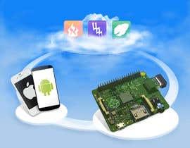 camilozm tarafından Cloud services slide (showing services communicating with phones and devices için no 5