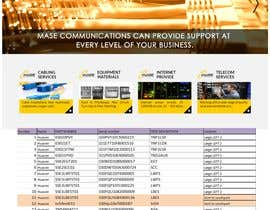 #1 for Mase customer portal by mainking86