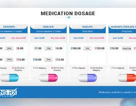 #27 untuk Medication  graphic dosage oleh rajchoudhary265