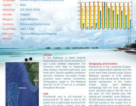 #6 for Brochure Design for Tropical Collections Maldives Pvt Ltd. af pm01creative