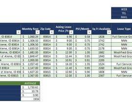 #23 para Need To Make Excel Form Professional Design de lourdesreynaldo
