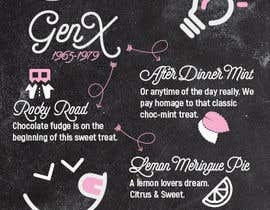 #22 untuk Fun Infographic Style Menu for Fudge Store oleh dmned