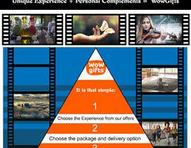 #14 for Design marketing proposal af shoaibnoman