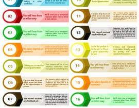 #44 pentru I need infographic designed de către jhosser