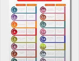 #15 pentru I need infographic designed de către yunitasarike1