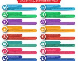 #46 pentru I need infographic designed de către vasashaurya