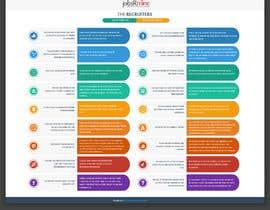 #35 pentru I need infographic designed de către ekodamarulloh