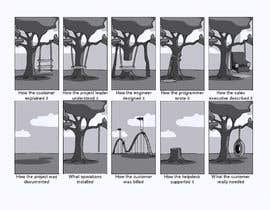 #15 for Swing Tree Illustration by Arun198011