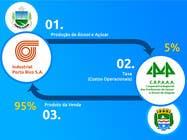 Contest Entry #25 for Graphic Design for Município de Campo Alegre