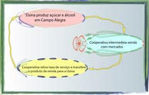Contest Entry #13 for Graphic Design for Município de Campo Alegre