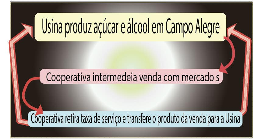 #11 for Graphic Design for Município de Campo Alegre by lhabit
