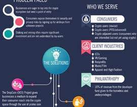 #7 for Infographic Design by stwkjy