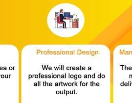Nro 2 kilpailuun Design a Banner käyttäjältä neloy1998