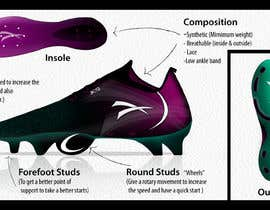 #261 cho Design a pair of soccer shoes for your favorite player bởi KingsleyRoussety