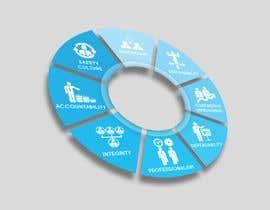 #16 untuk Design logos/pictures for our companies values oleh bayuadi17