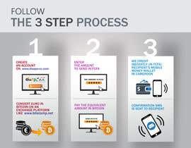 nº 27 pour Design an How-To par CIVIL08