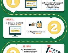 nº 19 pour Design an How-To par flyhy
