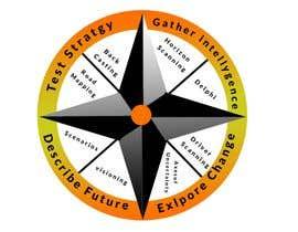 #3 для Design a model diagram від rakeshpatel340