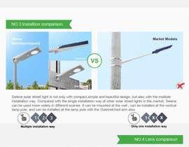 #3 , Illustration for  Products Comparison 来自 xangerken