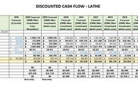 #4 for Discounted cash flow by Sudebmohonto