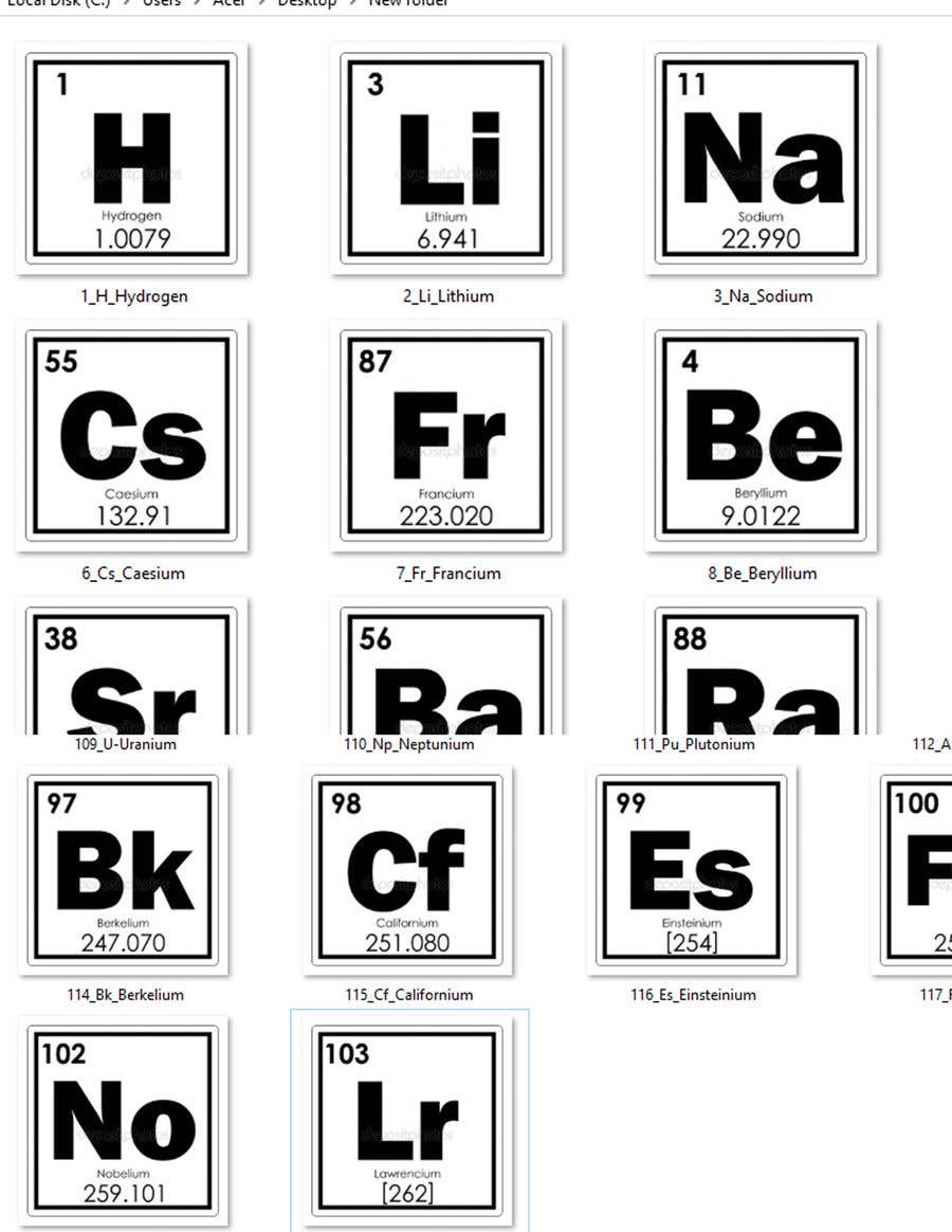 Entry 10 By Mostafiz600 For Copy And Paste The Periodic Table Into