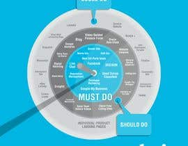 #1 for Design a Flyer for our Automotive Digital Marketing Bullseye by KevinSanchezVE