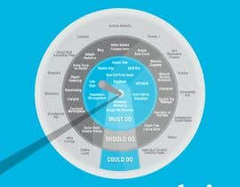 #3 for Design a Flyer for our Automotive Digital Marketing Bullseye by KevinSanchezVE