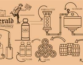 #56 for Brewing and Distilling Illustration by prakash777pati