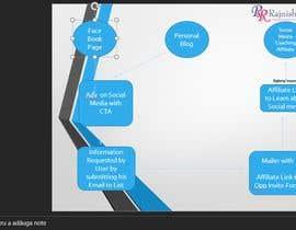 #2 for Power Point Presentation af calinivladimir