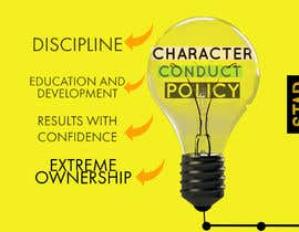 #166 for Policy Conduct Character by ShihanSA
