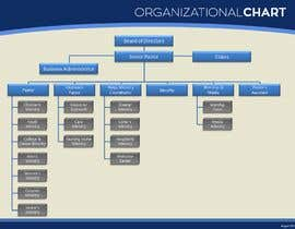 #29 for Design of professional looking Organizational Chart in Microsoft PowerPoint or Word by bob4data