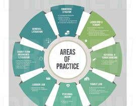 #4 for Attorneys areas of practice by d3stin