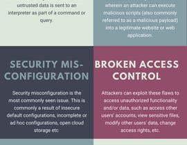 #8 for Infographic for web audit / pentesting service af ikomalinky