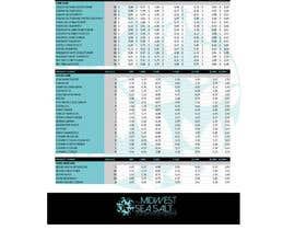 #12 untuk Need 2 Company Price List Brochures oleh noelcortes