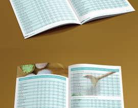 #30 untuk Need 2 Company Price List Brochures oleh ankurrpipaliya