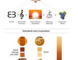 Nro 424 kilpailuun Design a Logo for an upscale Coffee, Beer and Wine Bar käyttäjältä Nexusart
