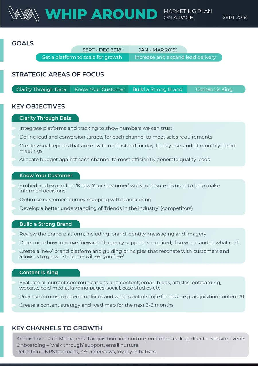 entry 10 by azmat2k16 for one page business plan design freelancer