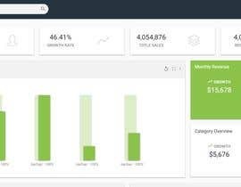 #8 for Admin Panel in Bootstrap 4 by waltonbd