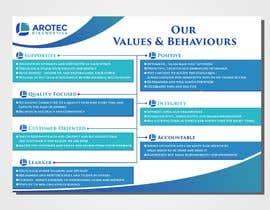 gbeke tarafından Company Values and Behaviours Image for printing için no 9