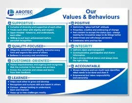 gbeke tarafından Company Values and Behaviours Image for printing için no 14