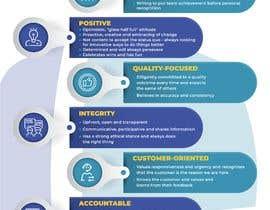 prngfx tarafından Company Values and Behaviours Image for printing için no 16