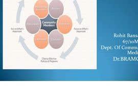 nº 7 pour Just 2 PowerPoint Slides par rbhansali