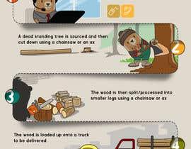 Nro 9 kilpailuun Woodchuck Delivery Infographic käyttäjältä kesabk