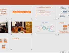 nº 9 pour Build a powerpoint for investment road show demo par socialsurya