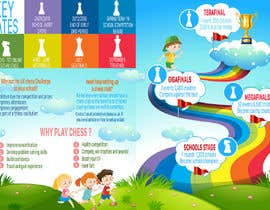 nº 26 pour Flyer and Infographic for Chess Competition par neev16