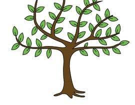#2 para I need a tree making into a vector por ahmedkhaledgd